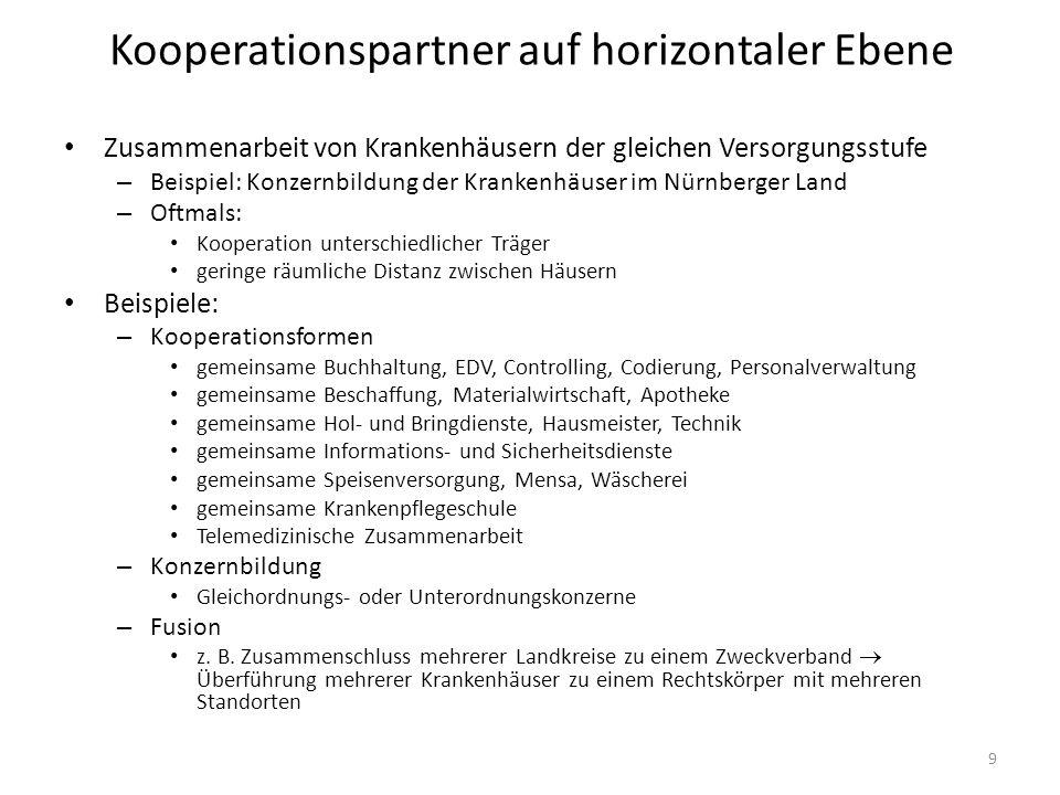 Kooperationspartner auf horizontaler Ebene Zusammenarbeit von Krankenhäusern der gleichen Versorgungsstufe – Beispiel: Konzernbildung der Krankenhäuse