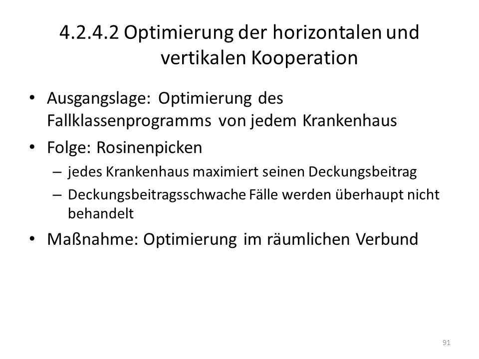 4.2.4.2 Optimierung der horizontalen und vertikalen Kooperation Ausgangslage: Optimierung des Fallklassenprogramms von jedem Krankenhaus Folge: Rosine