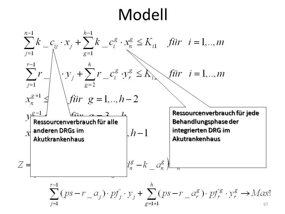 Modell Ressourcenverbrauch für alle anderen DRGs im Akutkrankenhaus Ressourcenverbrauch für jede Behandlungsphase der integrierten DRG im Akutrankenhaus 97