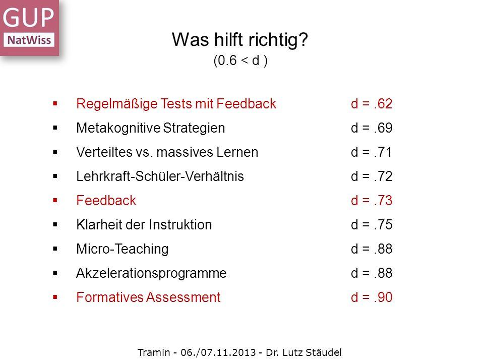 Was hilft richtig? (0.6 < d ) Regelmäßige Tests mit Feedbackd =.62 Metakognitive Strategiend =.69 Verteiltes vs. massives Lernend =.71 Lehrkraft-Schül