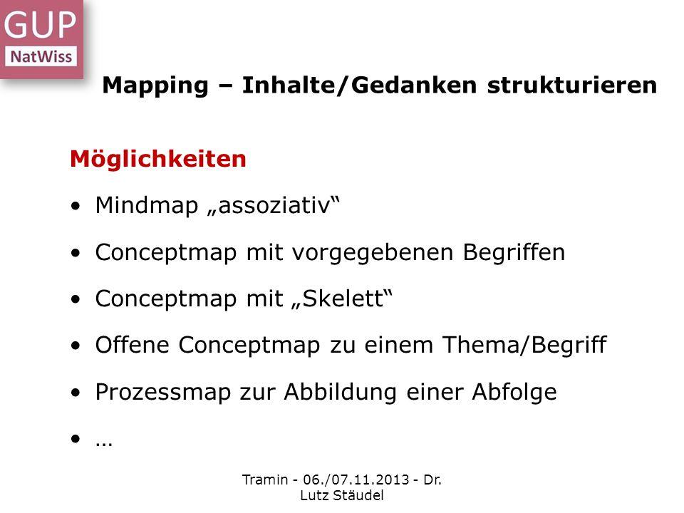 Mapping – Inhalte/Gedanken strukturieren Möglichkeiten Mindmap assoziativ Conceptmap mit vorgegebenen Begriffen Conceptmap mit Skelett Offene Conceptm