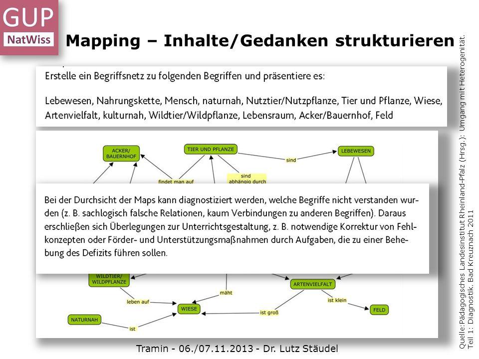 Mapping – Inhalte/Gedanken strukturieren Tramin - 06./07.11.2013 - Dr. Lutz Stäudel Quelle:Pädagogisches Landesinstitut Rheinland-Pfalz (Hrsg.): Umgan