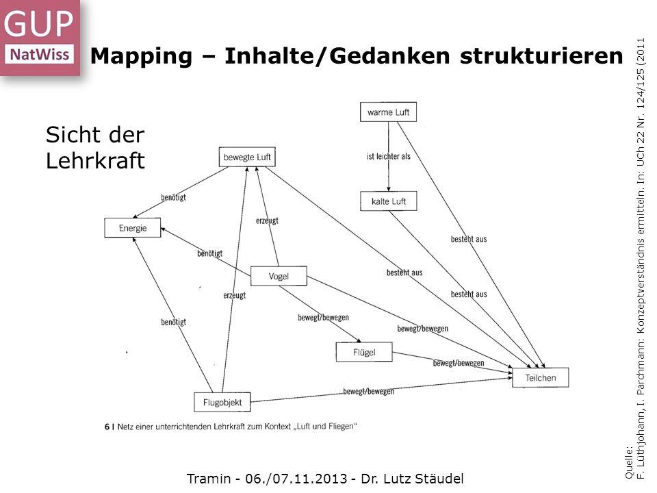 Mapping – Inhalte/Gedanken strukturieren Tramin - 06./07.11.2013 - Dr. Lutz Stäudel Quelle: F. Lüthjohann, I. Parchmann: Konzeptverständnis ermitteln.