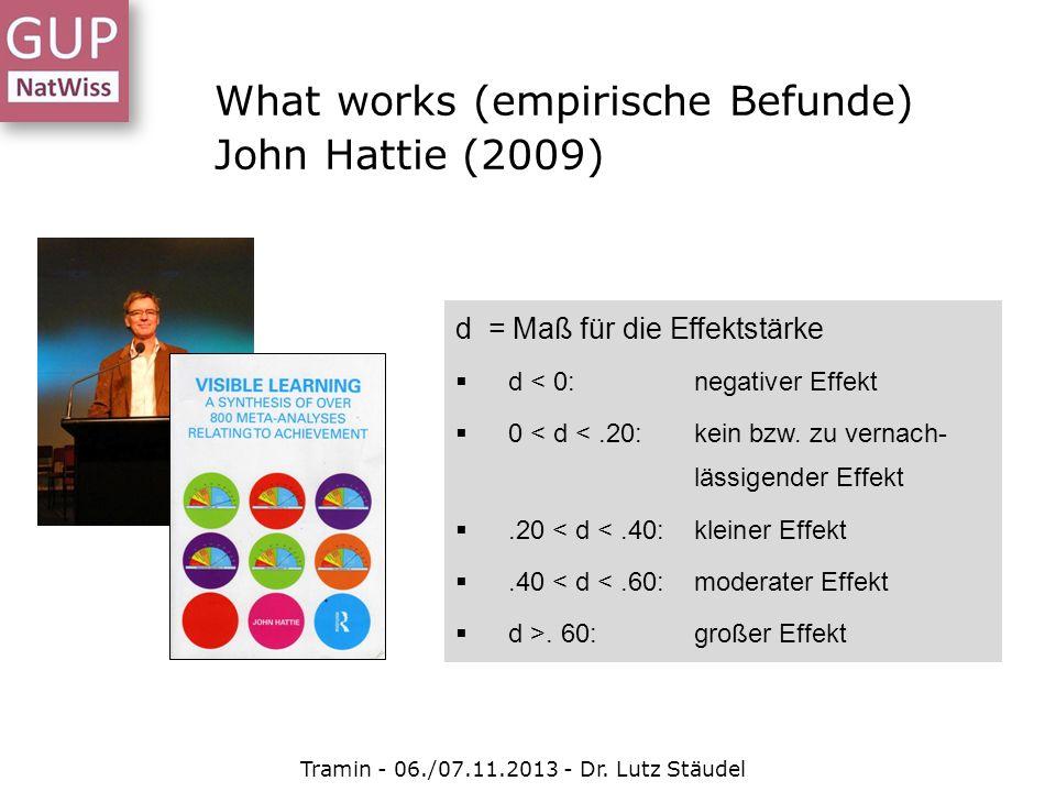 What works (empirische Befunde) John Hattie (2009) d = Maß für die Effektstärke d < 0: negativer Effekt 0 < d <.20: kein bzw. zu vernach- lässigender