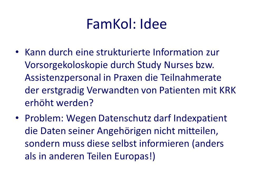 FamKol: Idee Kann durch eine strukturierte Information zur Vorsorgekoloskopie durch Study Nurses bzw.