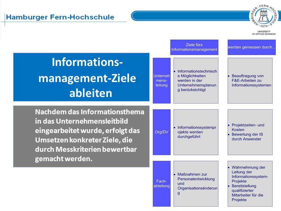 Informations- management-Ziele ableiten Nachdem das Informationsthema in das Unternehmensleitbild eingearbeitet wurde, erfolgt das Umsetzen konkreter