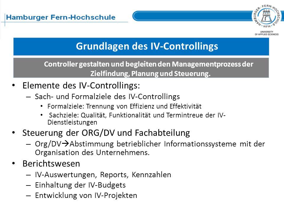 Grundlagen des IV-Controllings Elemente des IV-Controllings: – Sach- und Formalziele des IV-Controllings Formalziele: Trennung von Effizienz und Effek