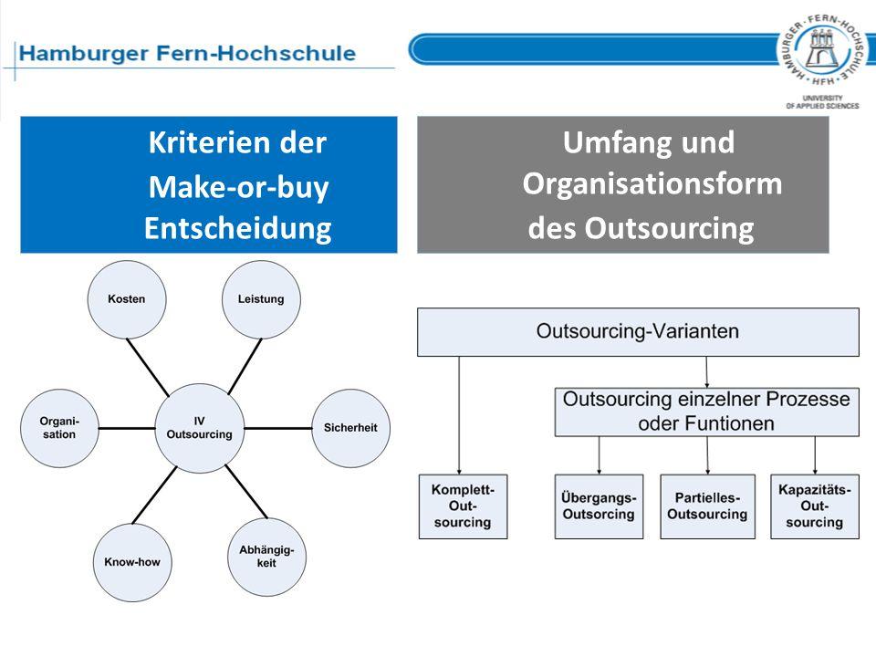 Outsourcing durchführen 1.