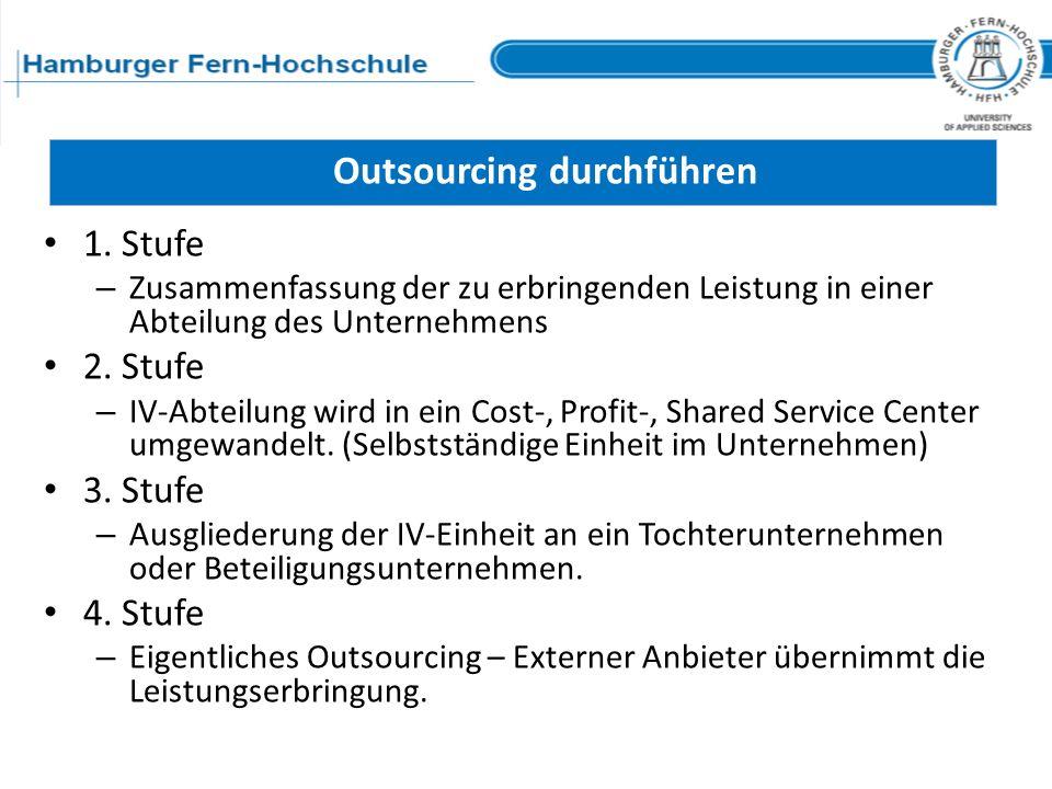 Outsourcing durchführen 1. Stufe – Zusammenfassung der zu erbringenden Leistung in einer Abteilung des Unternehmens 2. Stufe – IV-Abteilung wird in ei