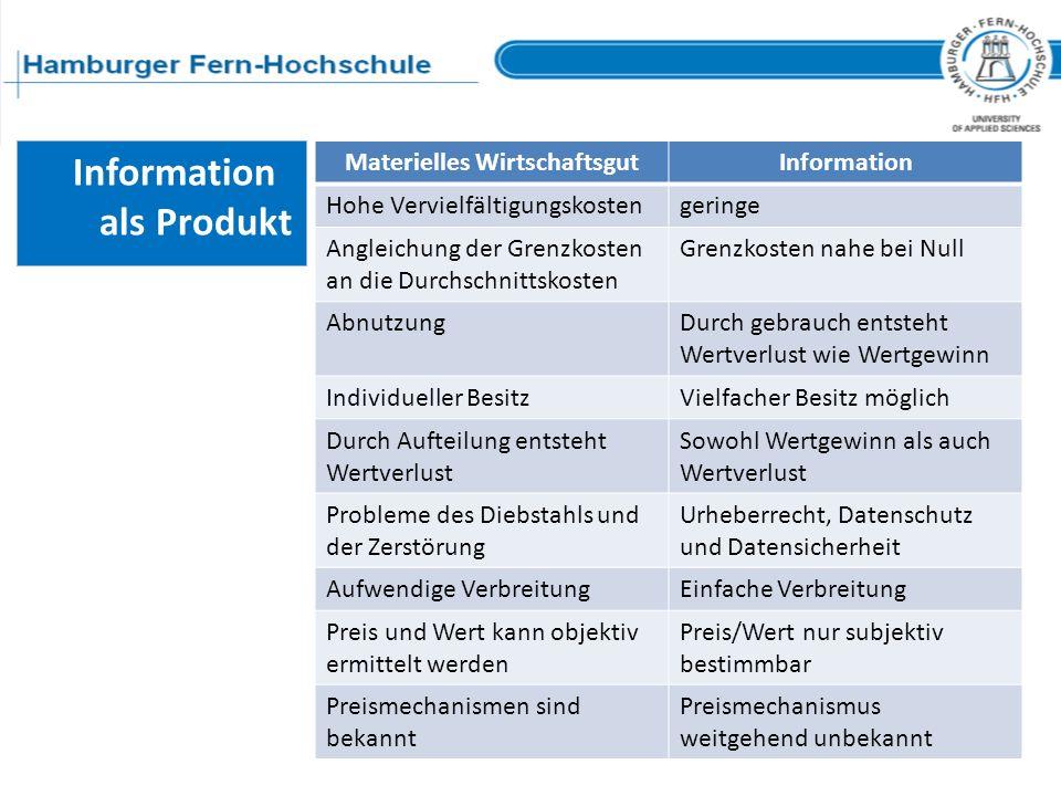 Durchdringung eines Unternehmens mit Computertechnik Cobit-Reifegradmodell ReifegradBez.