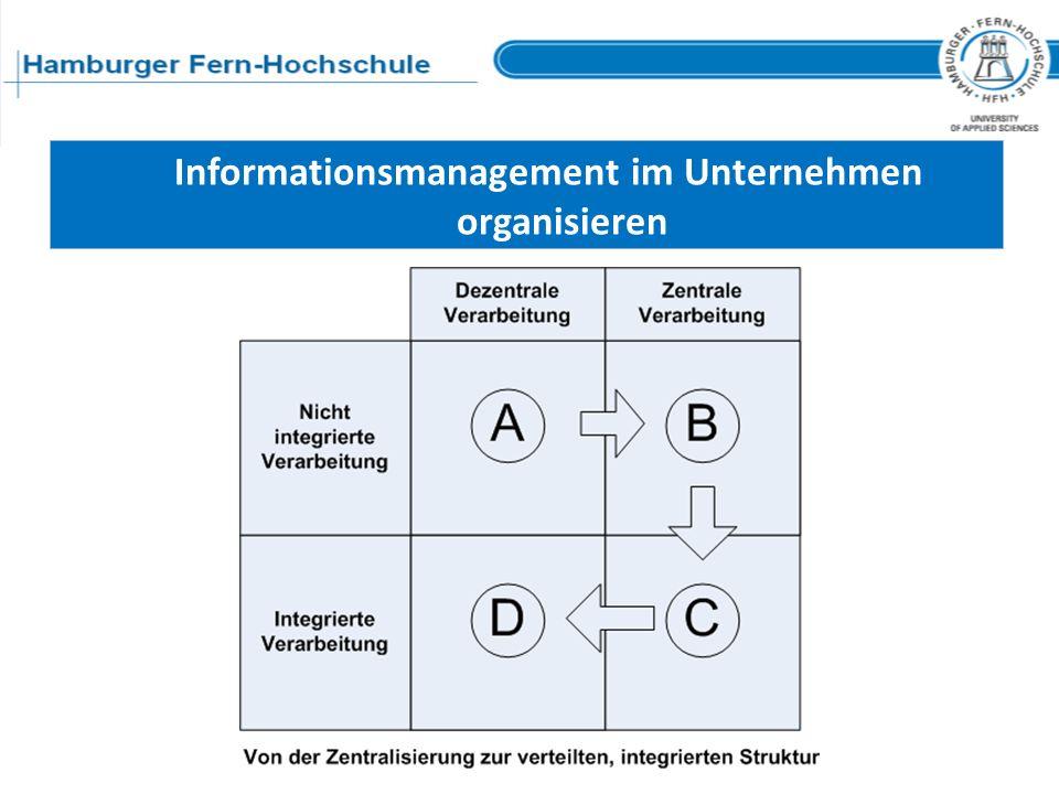 Informationsmanagement im Unternehmen organisieren