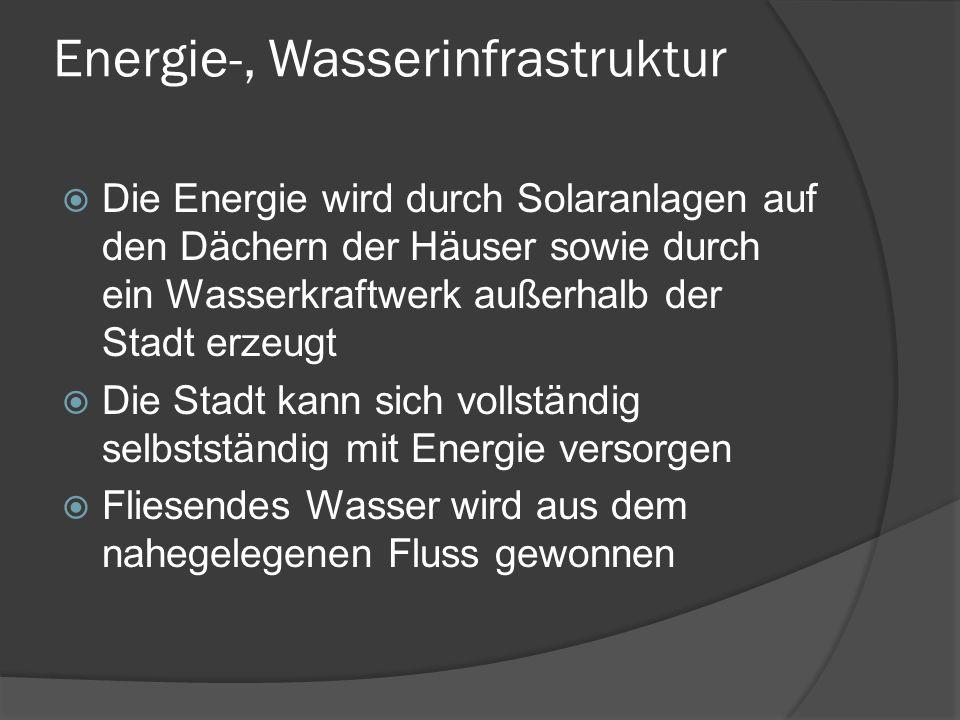 Die Energie wird durch Solaranlagen auf den Dächern der Häuser sowie durch ein Wasserkraftwerk außerhalb der Stadt erzeugt Die Stadt kann sich vollstä