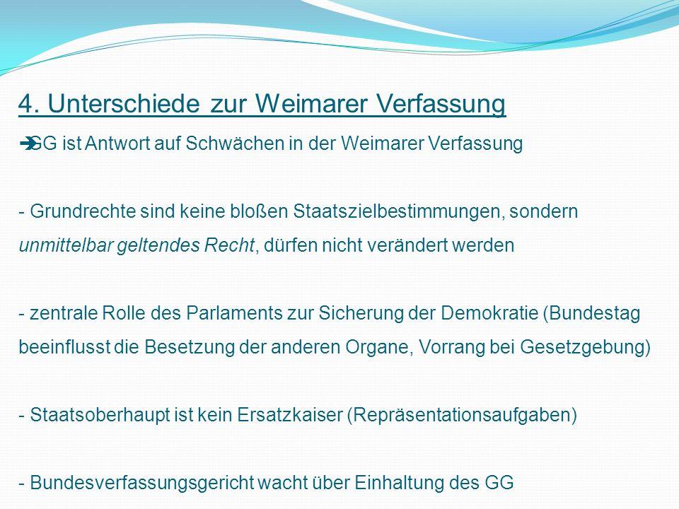 4. Unterschiede zur Weimarer Verfassung GG ist Antwort auf Schwächen in der Weimarer Verfassung - Grundrechte sind keine bloßen Staatszielbestimmungen