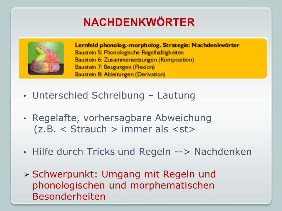NACHDENKWÖRTER Unterschied Schreibung – Lautung Regelafte, vorhersagbare Abweichung (z.B.
