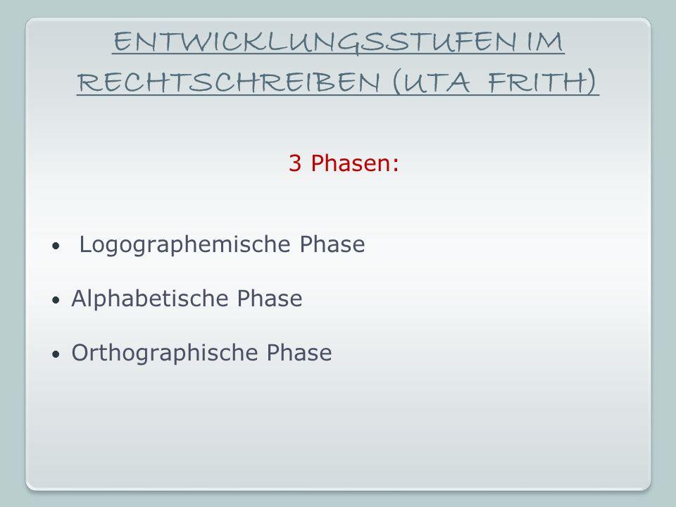 ENTWICKLUNGSSTUFEN IM RECHTSCHREIBEN (UTA FRITH) 3 Phasen: Logographemische Phase Alphabetische Phase Orthographische Phase