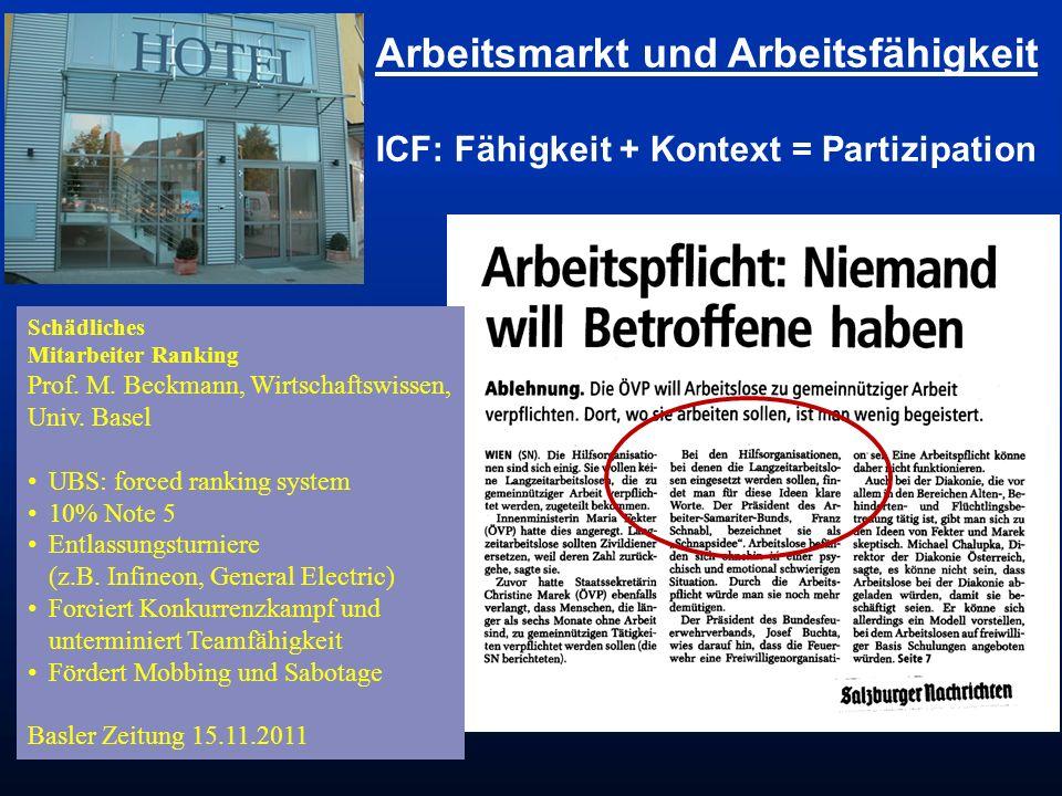 Arbeitsmarkt und Arbeitsfähigkeit ICF: Fähigkeit + Kontext = Partizipation Schädliches Mitarbeiter Ranking Prof. M. Beckmann, Wirtschaftswissen, Univ.