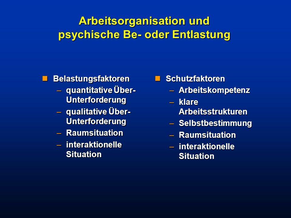 Arbeitsorganisation und psychische Be- oder Entlastung nBelastungsfaktoren –quantitative Über- Unterforderung –qualitative Über- Unterforderung –Raums