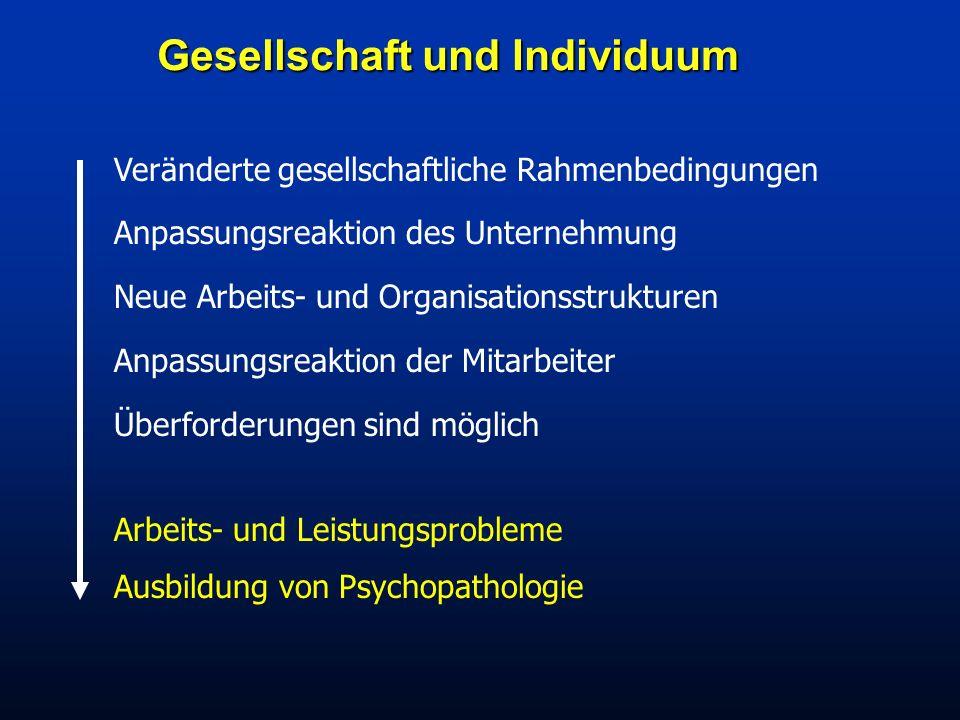 Gesellschaft und Individuum Veränderte gesellschaftliche Rahmenbedingungen Anpassungsreaktion des Unternehmung Neue Arbeits- und Organisationsstruktur