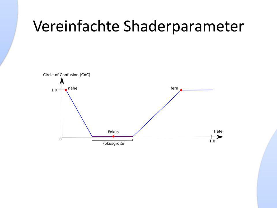 Vereinfachte Shaderparameter