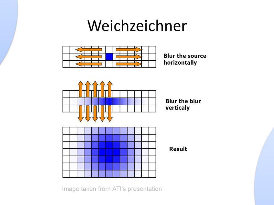 Weichzeichner