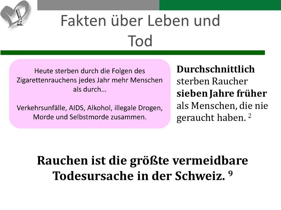 Fakten über Leben und Tod Rauchen ist die größte vermeidbare Todesursache in der Schweiz. 9 Durchschnittlich sterben Raucher sieben Jahre früher als M