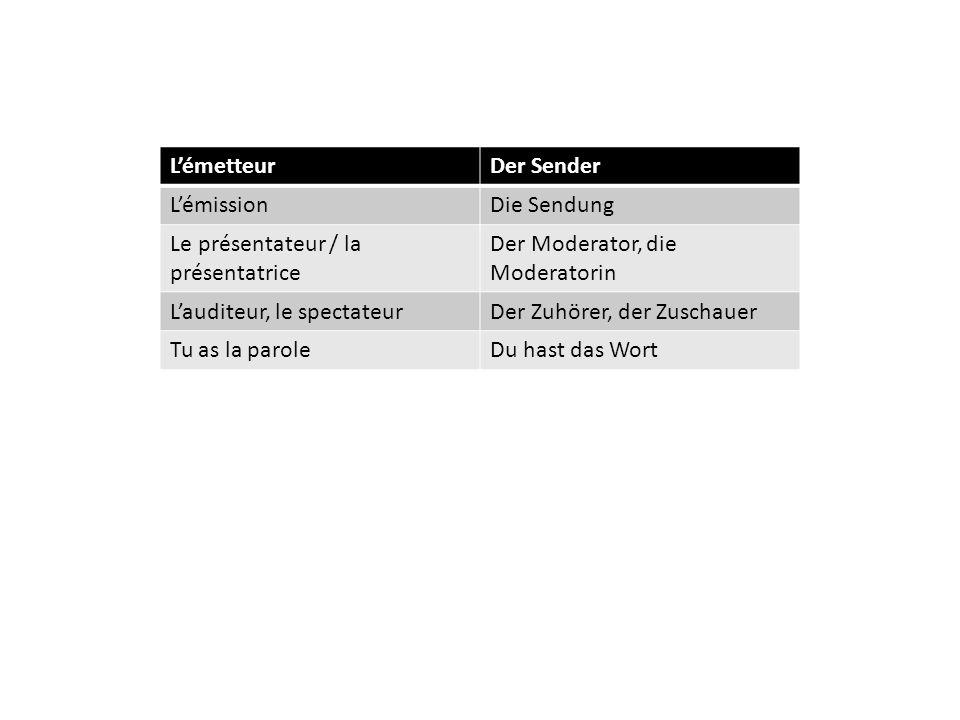 LémetteurDer Sender LémissionDie Sendung Le présentateur / la présentatrice Der Moderator, die Moderatorin Lauditeur, le spectateurDer Zuhörer, der Zu