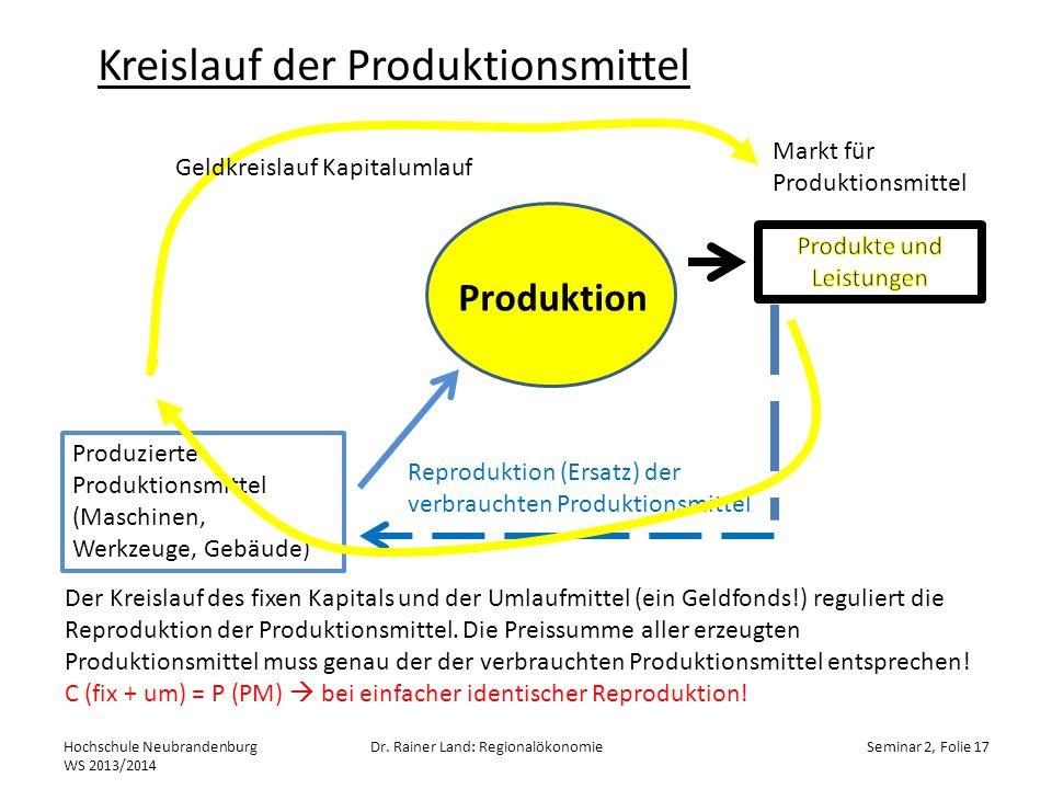 Kreislauf der Produktionsmittel Hochschule Neubrandenburg WS 2013/2014 Dr. Rainer Land: RegionalökonomieSeminar 2, Folie 17 Produktion Produzierte Pro