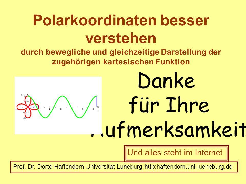 Polarkoordinaten besser verstehen durch bewegliche und gleichzeitige Darstellung der zugehörigen kartesischen Funktion Prof.