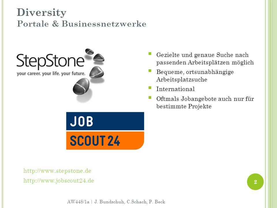 Diversity Portale & Businessnetzwerke http://www.stepstone.de http://www.jobscout24.de Gezielte und genaue Suche nach passenden Arbeitsplätzen möglich Bequeme, ortsunabhängige Arbeitsplatzsuche International Oftmals Jobangebote auch nur für bestimmte Projekte AW448/1a | J.