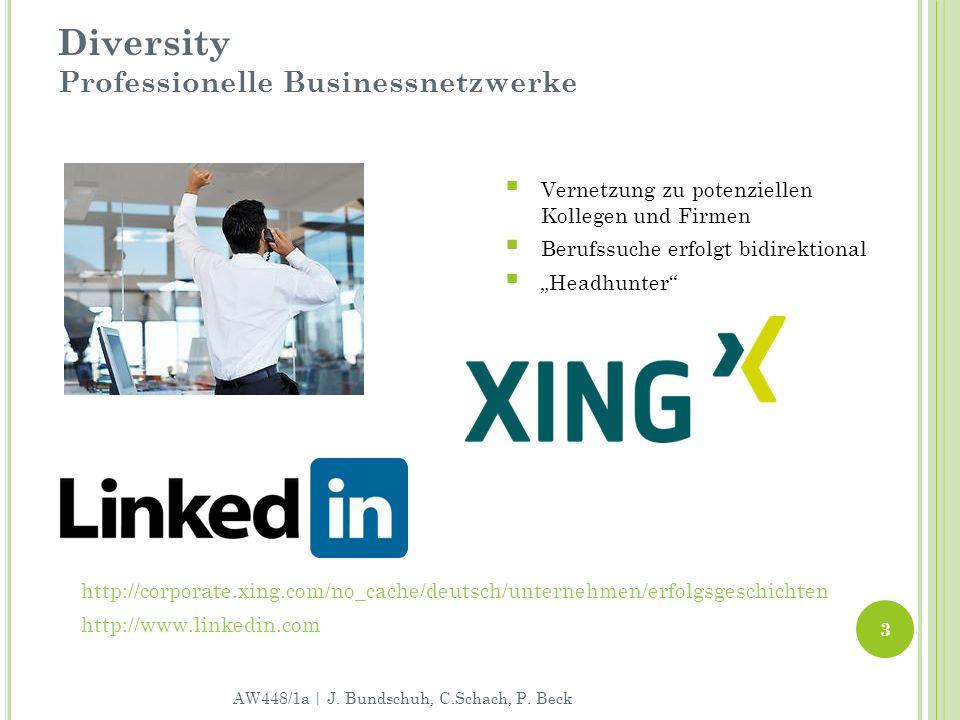 Diversity Professionelle Businessnetzwerke http://corporate.xing.com/no_cache/deutsch/unternehmen/erfolgsgeschichten http://www.linkedin.com Vernetzung zu potenziellen Kollegen und Firmen Berufssuche erfolgt bidirektional Headhunter AW448/1a | J.