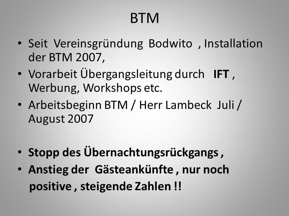 BTM Seit Vereinsgründung Bodwito, Installation der BTM 2007, Vorarbeit Übergangsleitung durch IFT, Werbung, Workshops etc. Arbeitsbeginn BTM / Herr La