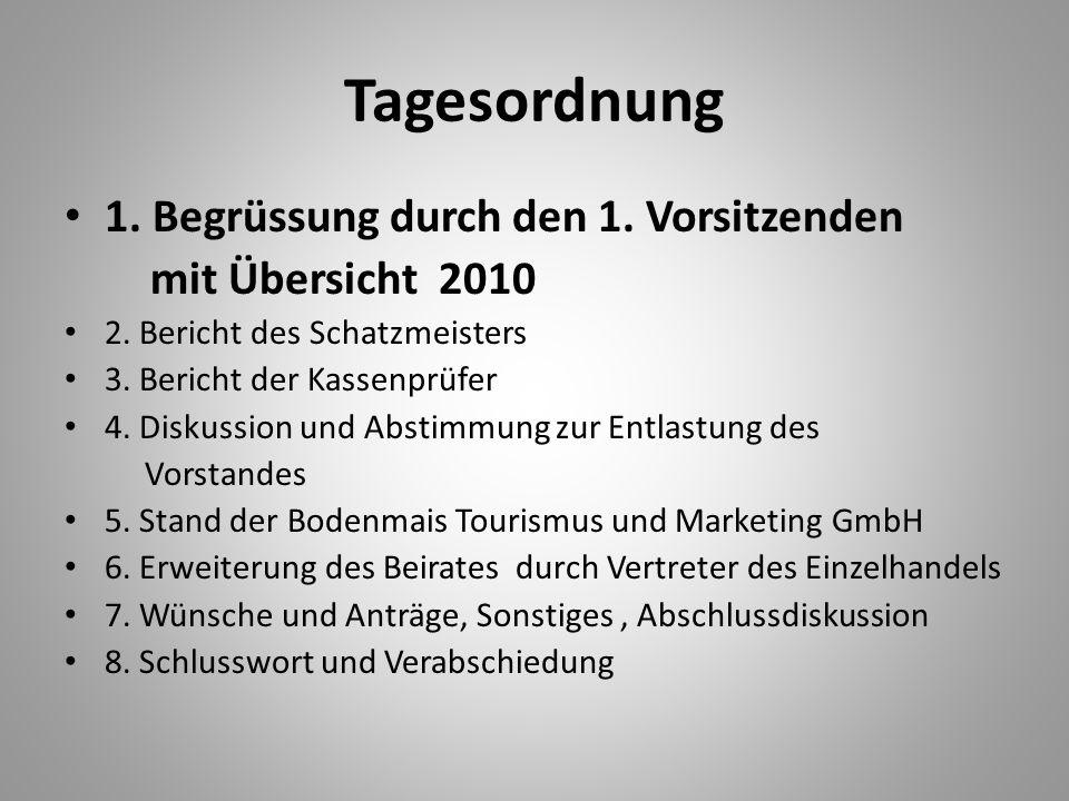 Tagesordnung 1. Begrüssung durch den 1. Vorsitzenden mit Übersicht 2010 2. Bericht des Schatzmeisters 3. Bericht der Kassenprüfer 4. Diskussion und Ab