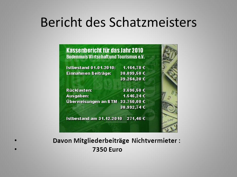 Bericht des Schatzmeisters Davon Mitgliederbeiträge Nichtvermieter : 7350 Euro