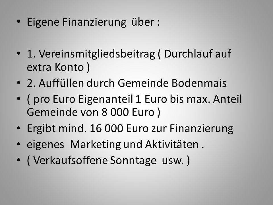 Eigene Finanzierung über : 1. Vereinsmitgliedsbeitrag ( Durchlauf auf extra Konto ) 2. Auffüllen durch Gemeinde Bodenmais ( pro Euro Eigenanteil 1 Eur