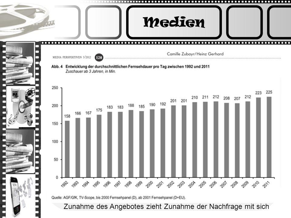 Medien Angebot und Nutzung von Fernsehprogrammen Weltweite Zunahme des Angebotes und der Nutzung Verspartung und Zielgruppensender gewinnen an Einflus