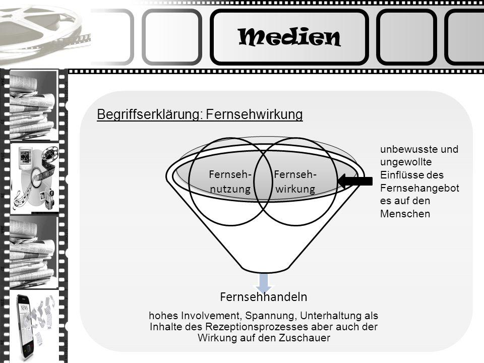 Medien Begriffserklärung: Fernsehwirkung Fernsehhandeln hohes Involvement, Spannung, Unterhaltung als Inhalte des Rezeptionsprozesses aber auch der Wi