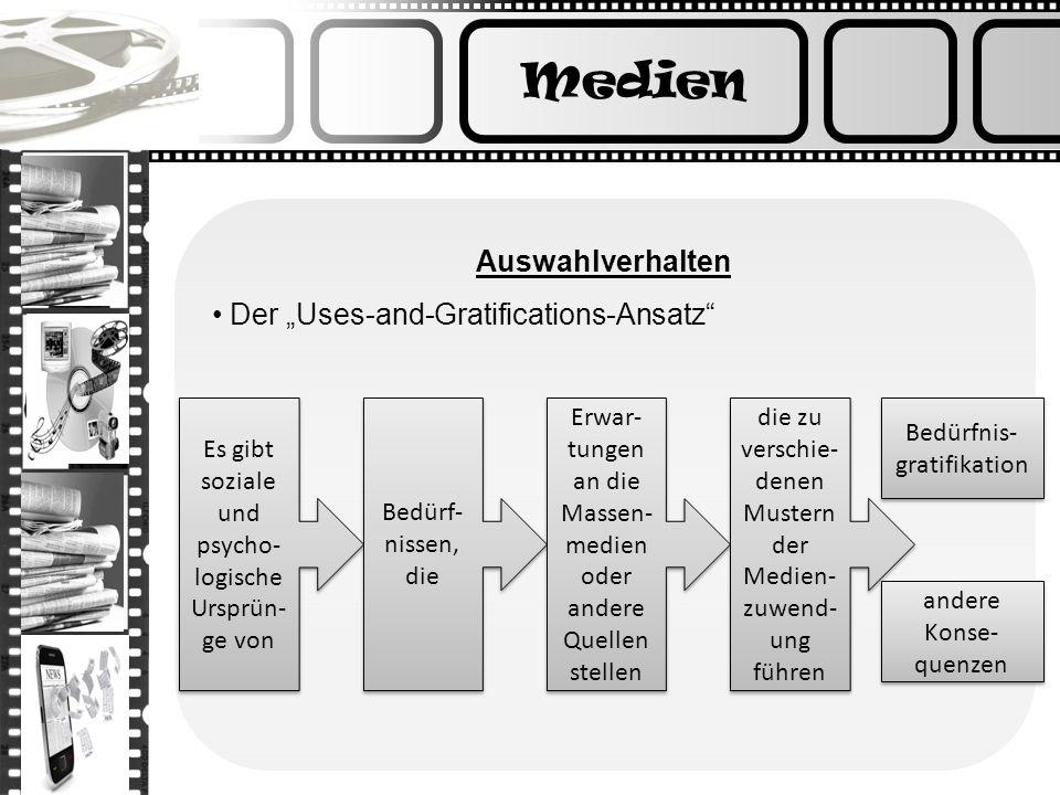 Medien Auswahlverhalten Der Uses-and-Gratifications-Ansatz Es gibt soziale und psycho- logische Ursprün- ge von Bedürf- nissen, die Erwar- tungen an d