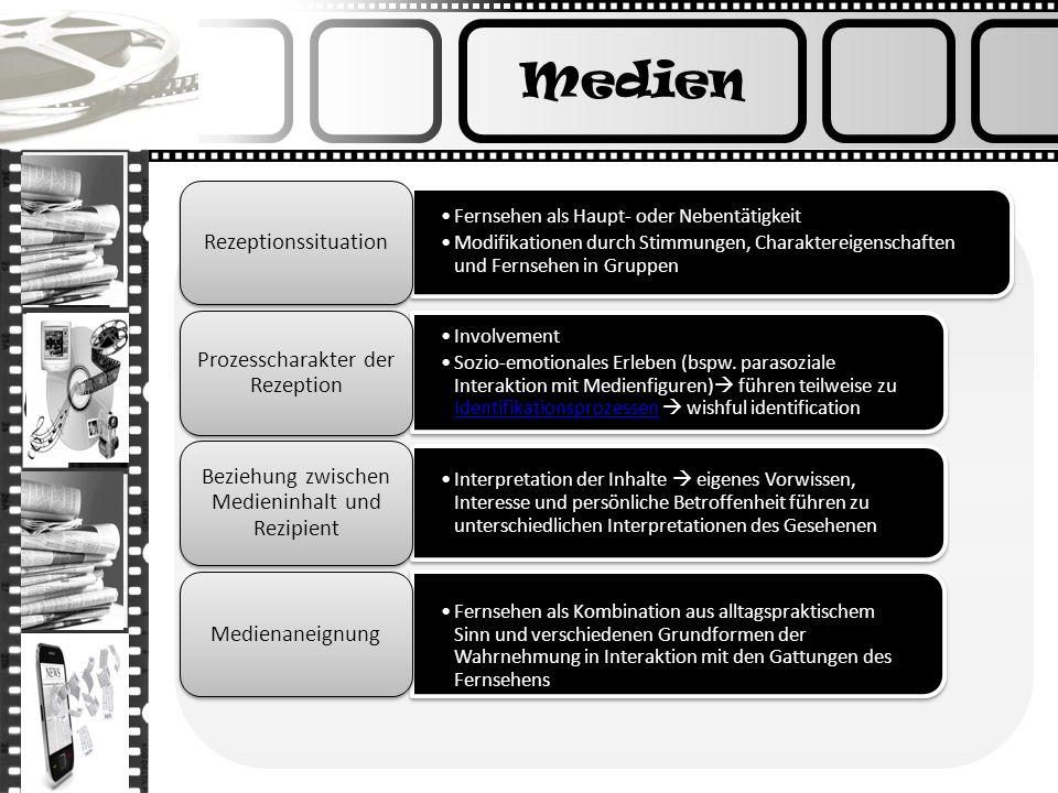 Medien Rezeption und Aneignung Fernsehen als Haupt- oder Nebentätigkeit Modifikationen durch Stimmungen, Charaktereigenschaften und Fernsehen in Grupp