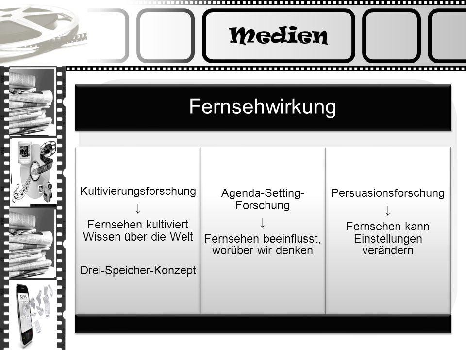 Medien Fernsehwirkung Kultivierungsforschung Fernsehen kultiviert Wissen über die Welt Drei-Speicher-Konzept Agenda-Setting- Forschung Fernsehen beein