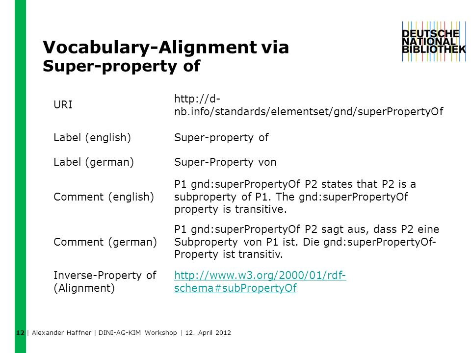 Vocabulary-Alignment via Super-property of 12 | Alexander Haffner | DINI-AG-KIM Workshop | 12.
