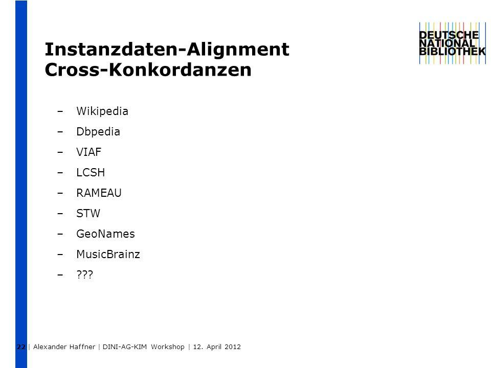 Instanzdaten-Alignment Cross-Konkordanzen 22 –Wikipedia –Dbpedia –VIAF –LCSH –RAMEAU –STW –GeoNames –MusicBrainz – .