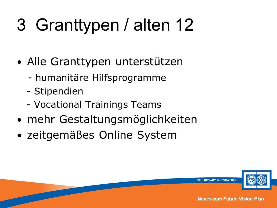 Neues zum Future Vision Plan 3 Granttypen / alten 12 Alle Granttypen unterstützen - humanitäre Hilfsprogramme - Stipendien - Vocational Trainings Team