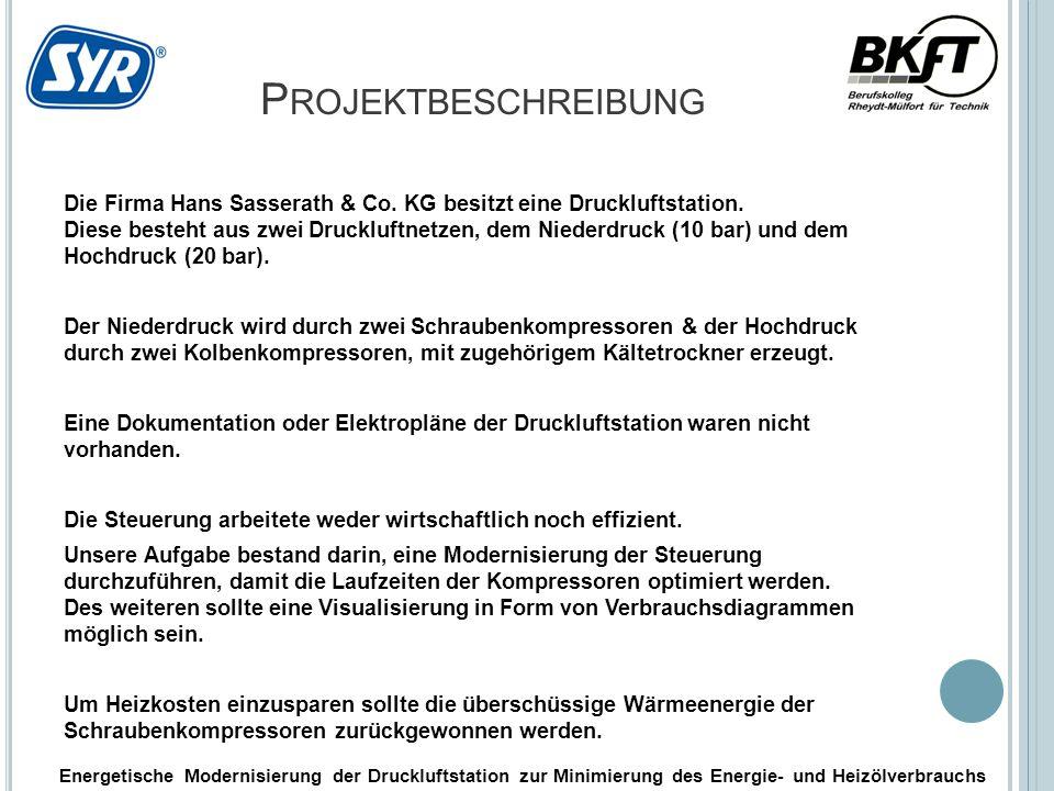 Energetische Modernisierung der Druckluftstation zur Minimierung des Energie- und Heizölverbrauchs P ROJEKTBESCHREIBUNG Die Firma Hans Sasserath & Co.