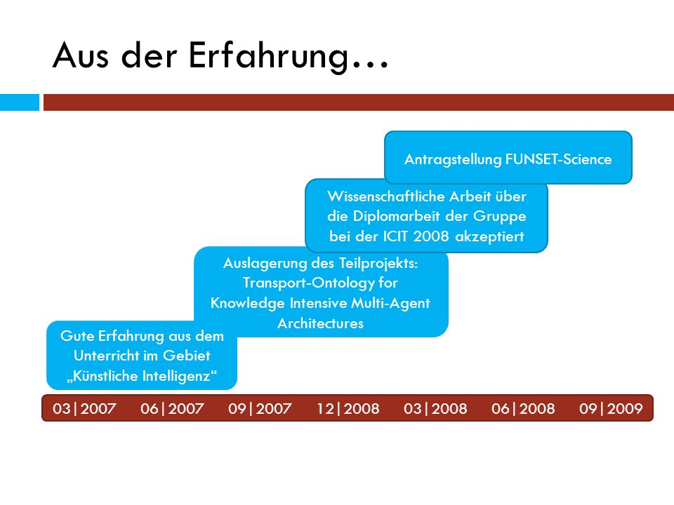 Aus der Erfahrung… 03|2007 06|2007 09|2007 12|2008 03|2008 06|2008 09|2009 Auslagerung des Teilprojekts: Transport-Ontology for Knowledge Intensive Mu