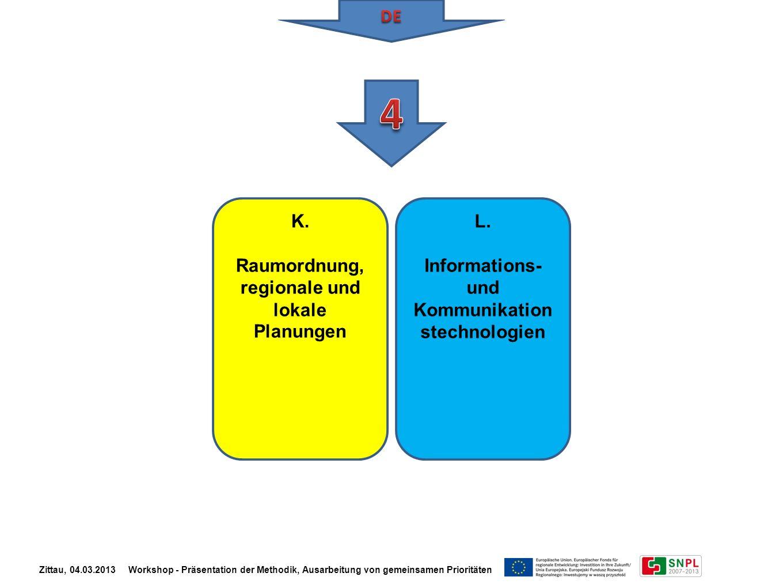 K. Raumordnung, regionale und lokale Planungen L. Informations- und Kommunikation stechnologien Zittau, 04.03.2013 Workshop - Präsentation der Methodi