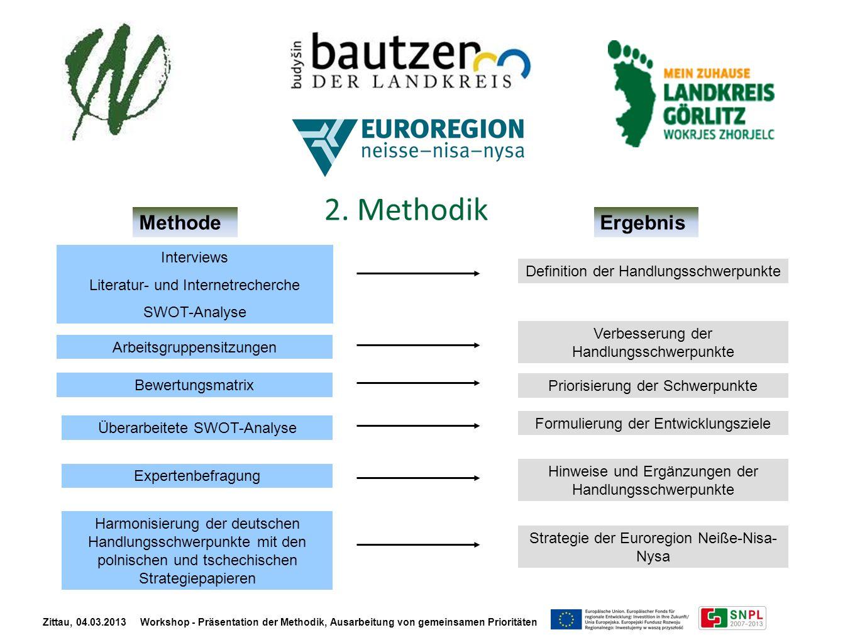 2. Methodik Zittau, 04.03.2013 Workshop - Präsentation der Methodik, Ausarbeitung von gemeinsamen Prioritäten Definition der Handlungsschwerpunkte Int