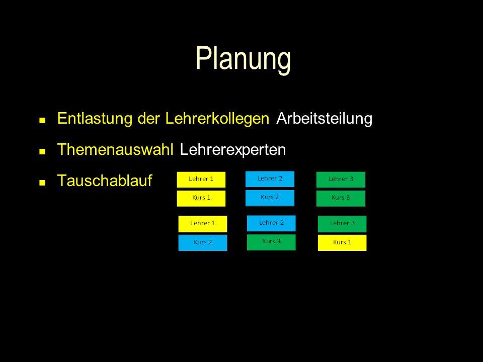 Planung Entlastung der Lehrerkollegen Arbeitsteilung Themenauswahl Lehrerexperten Tauschablauf