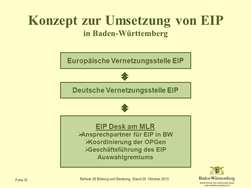 Konzept zur Umsetzung von EIP in Baden-Württemberg Referat 28 Bildung und Beratung, Stand 29. Oktober 2013 Folie 12 Europäische Vernetzungsstelle EIP