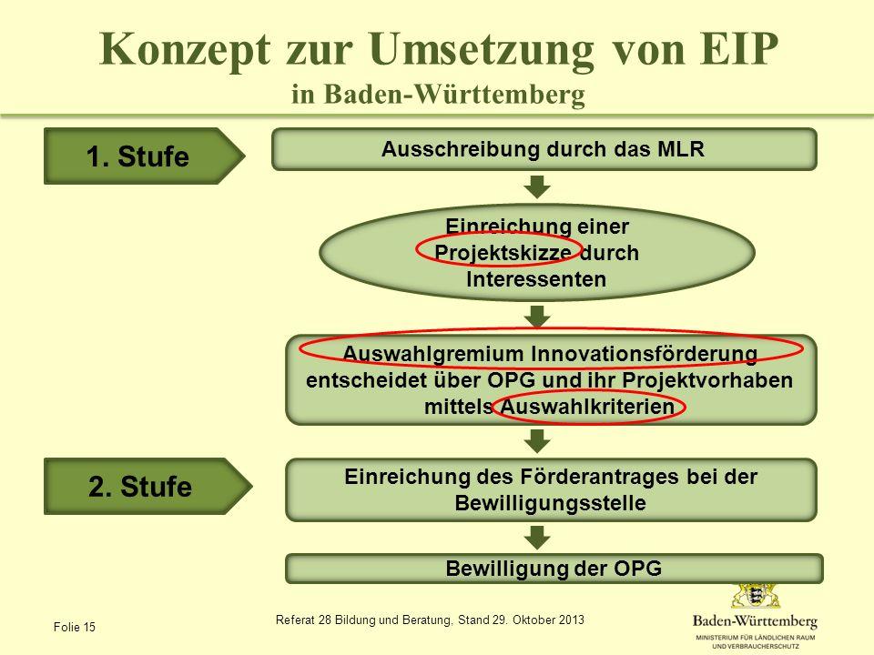 Konzept zur Umsetzung von EIP in Baden-Württemberg 1. Stufe 2. Stufe Ausschreibung durch das MLR Einreichung einer Projektskizze durch Interessenten A