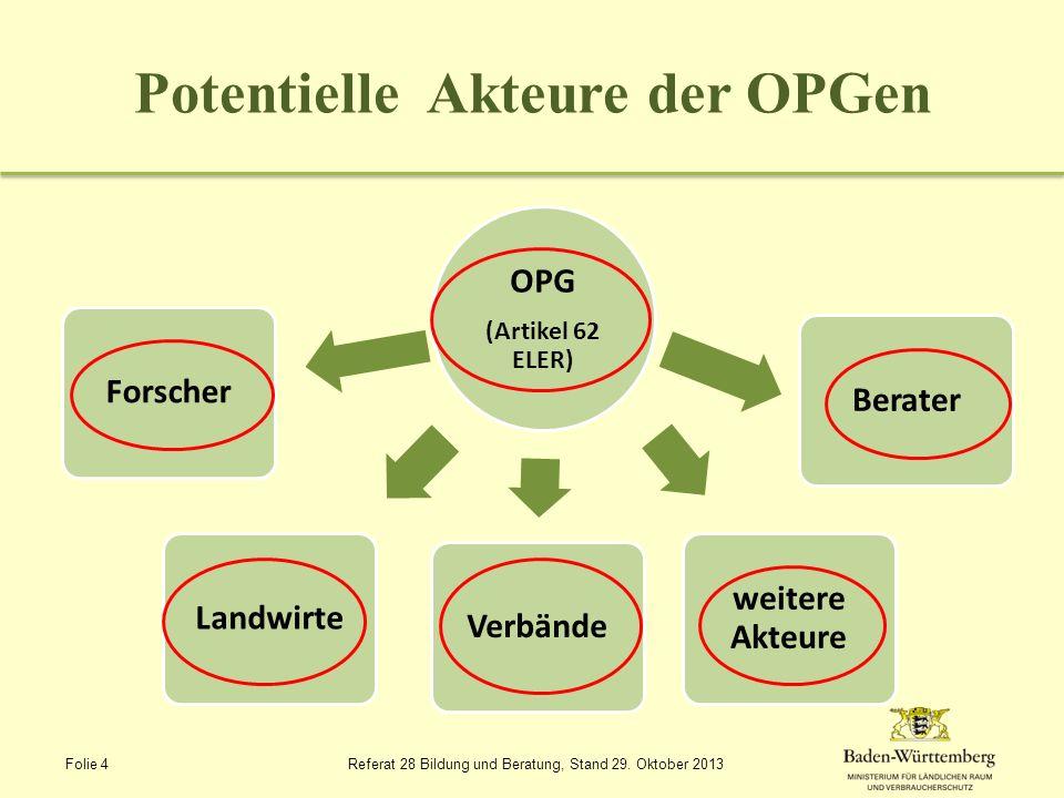 Potentielle Akteure der OPGen OPG (Artikel 62 ELER) LandwirteForscherVerbändeBerater weitere Akteure Folie 4 Referat 28 Bildung und Beratung, Stand 29